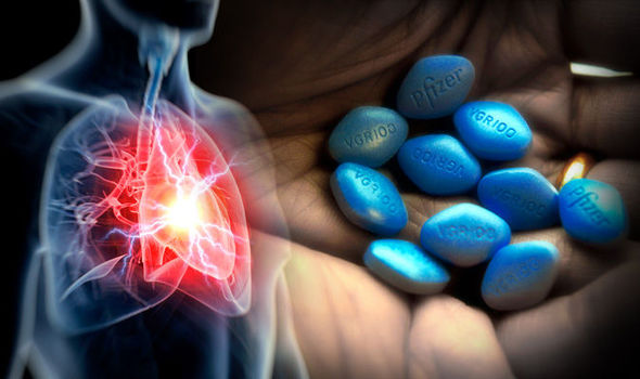 How Does Viagra Protects the Heart?