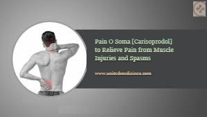 Do Pain O Soma Tablets Really Help to Relieve Pain from Muscle Injuries and Spasms? - Unitedmedicines